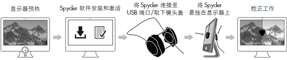 quick-step-simplified-chinese