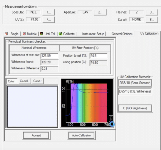 Settings for measuring fluorescent whites in Datacolor tools